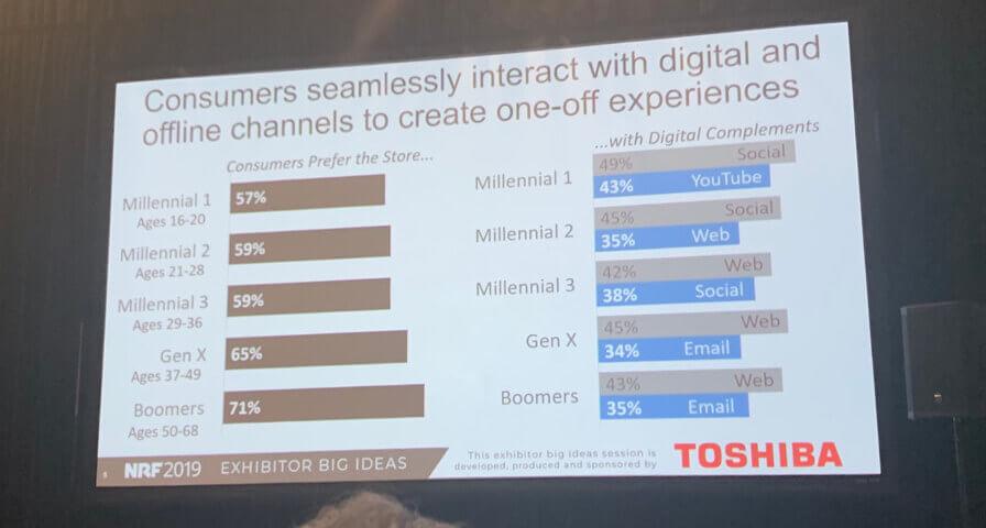 toshiba-business-survey